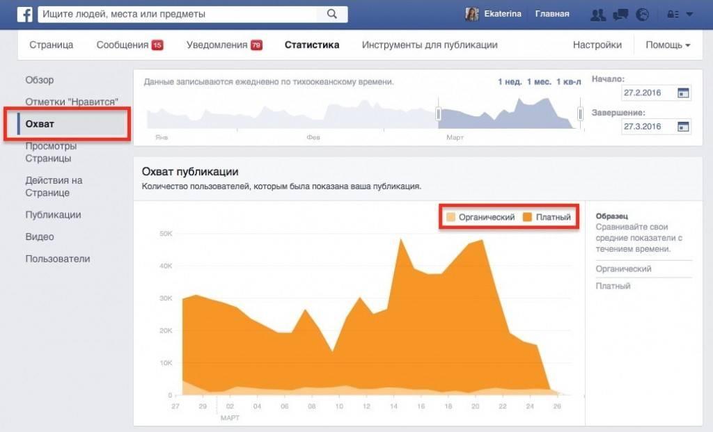 Реклама в интернете охват аудитории качественные ссылки на сайт Алма-Атинская улица