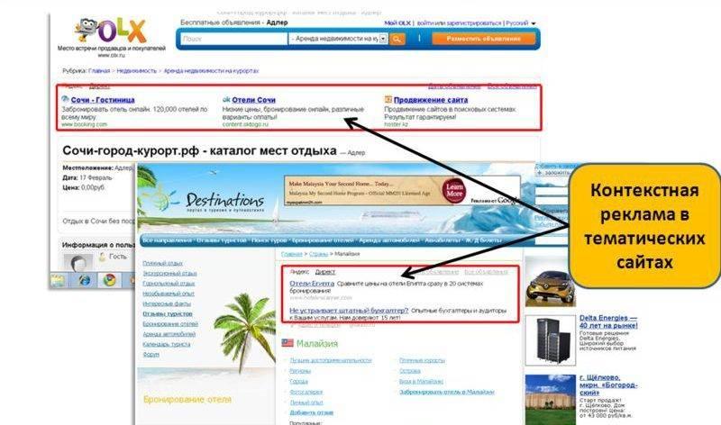 Тематическая реклама в интернете все о создании и размещении сайта в интернете