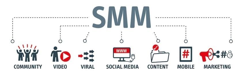 Направления деятельности SMM-специалиста
