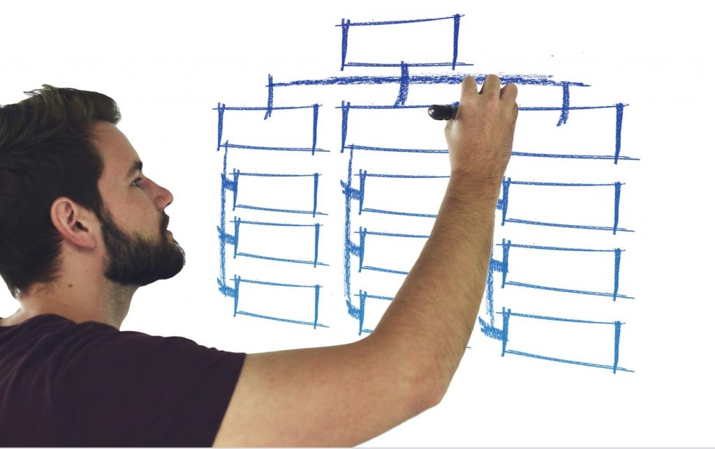 рабочий процесс Product Manager